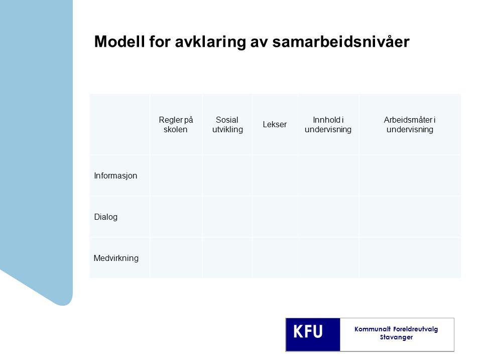 Modell for avklaring av samarbeidsnivåer