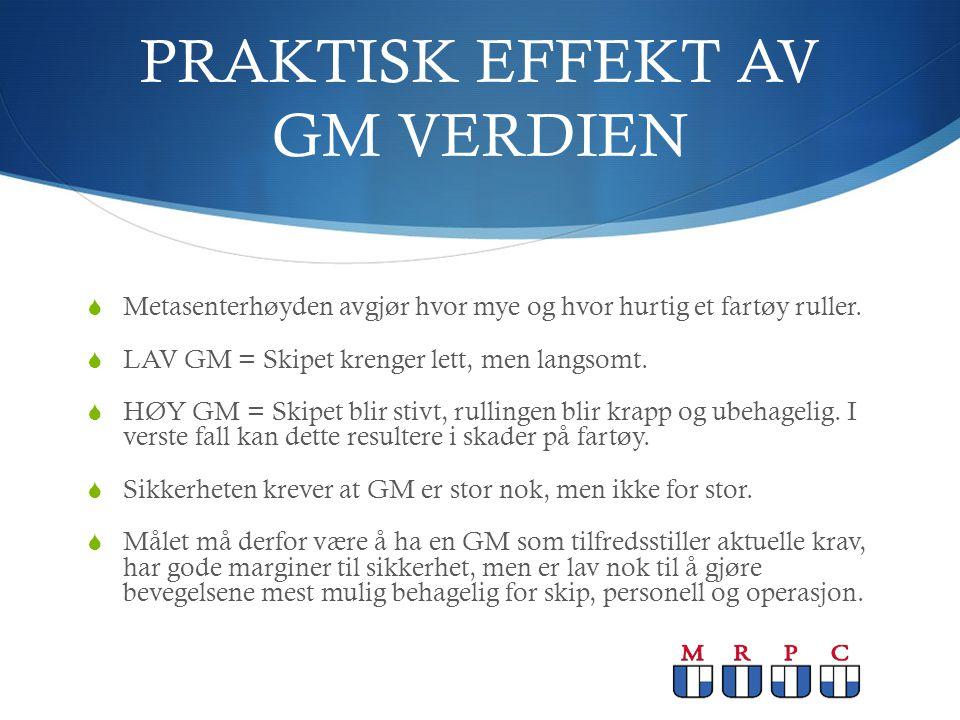 PRAKTISK EFFEKT AV GM VERDIEN
