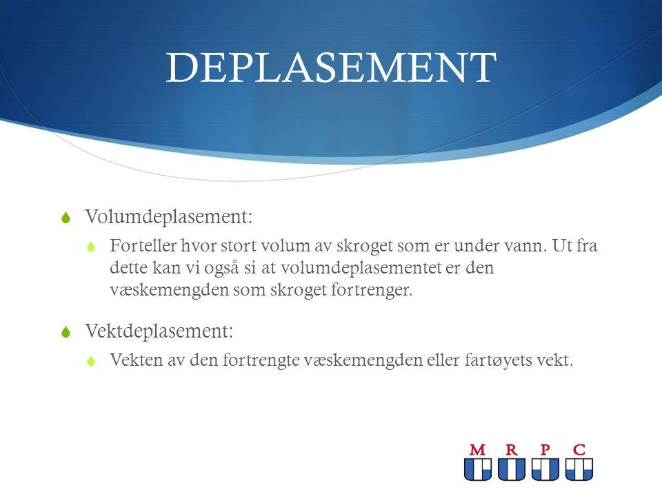 DEPLASEMENT Volumdeplasement: Vektdeplasement: