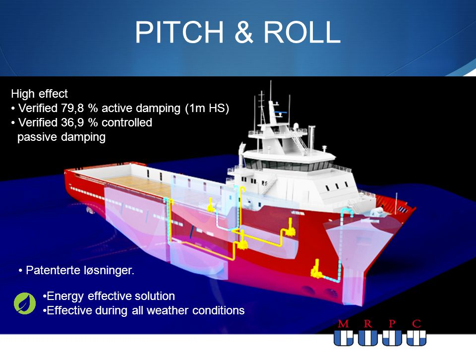 PITCH & ROLL High effect Verified 79,8 % active damping (1m HS)