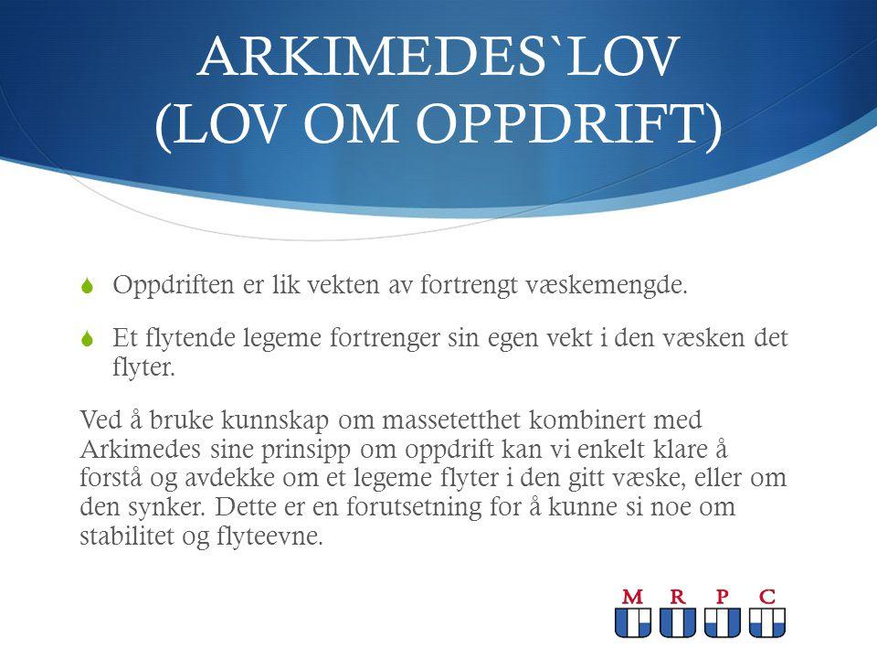ARKIMEDES`LOV (LOV OM OPPDRIFT)