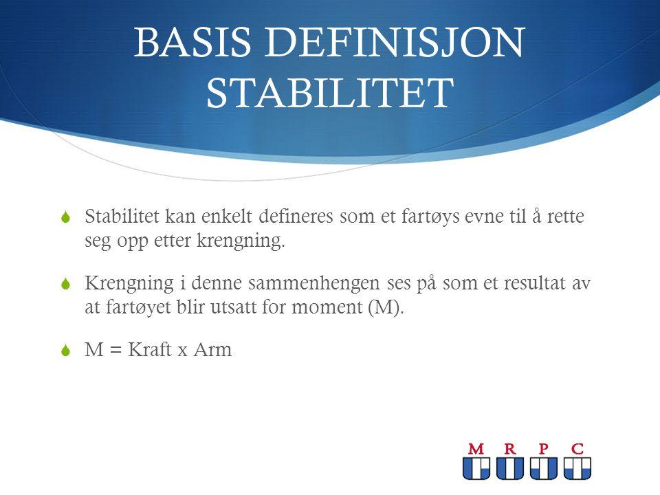 BASIS DEFINISJON STABILITET