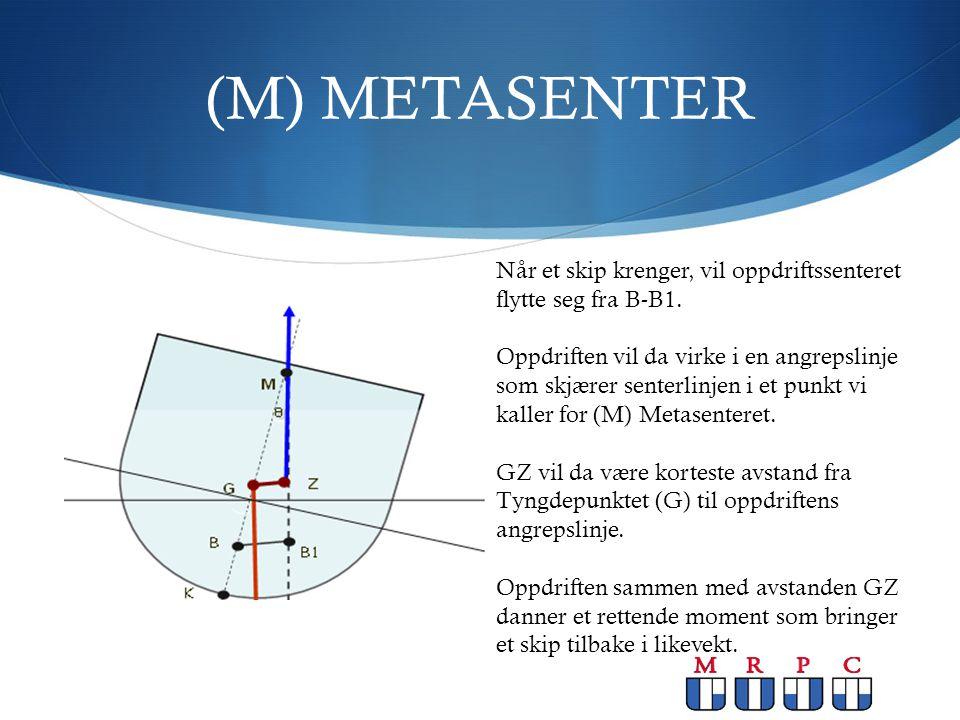 (M) METASENTER Når et skip krenger, vil oppdriftssenteret flytte seg fra B-B1.