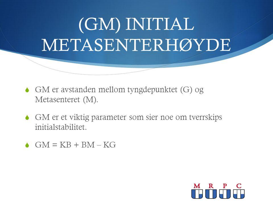 (GM) INITIAL METASENTERHØYDE