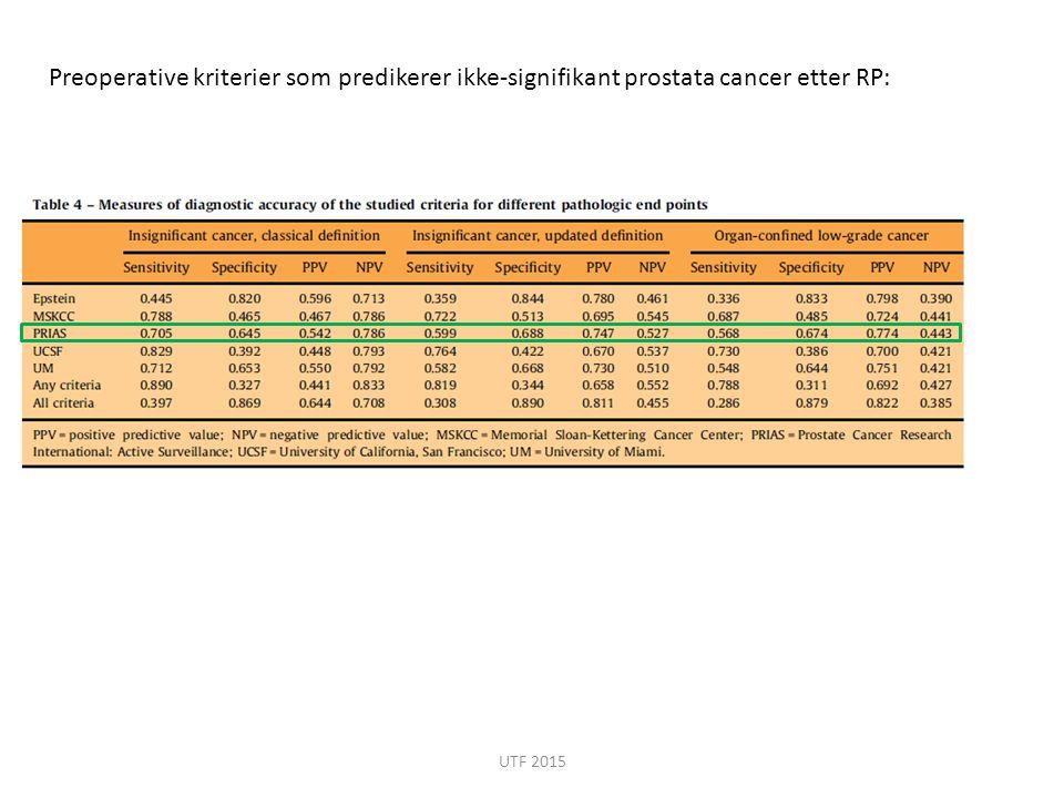 Preoperative kriterier som predikerer ikke-signifikant prostata cancer etter RP: