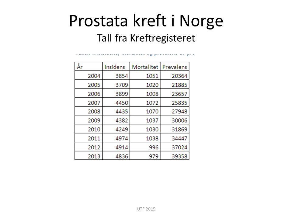 Prostata kreft i Norge Tall fra Kreftregisteret