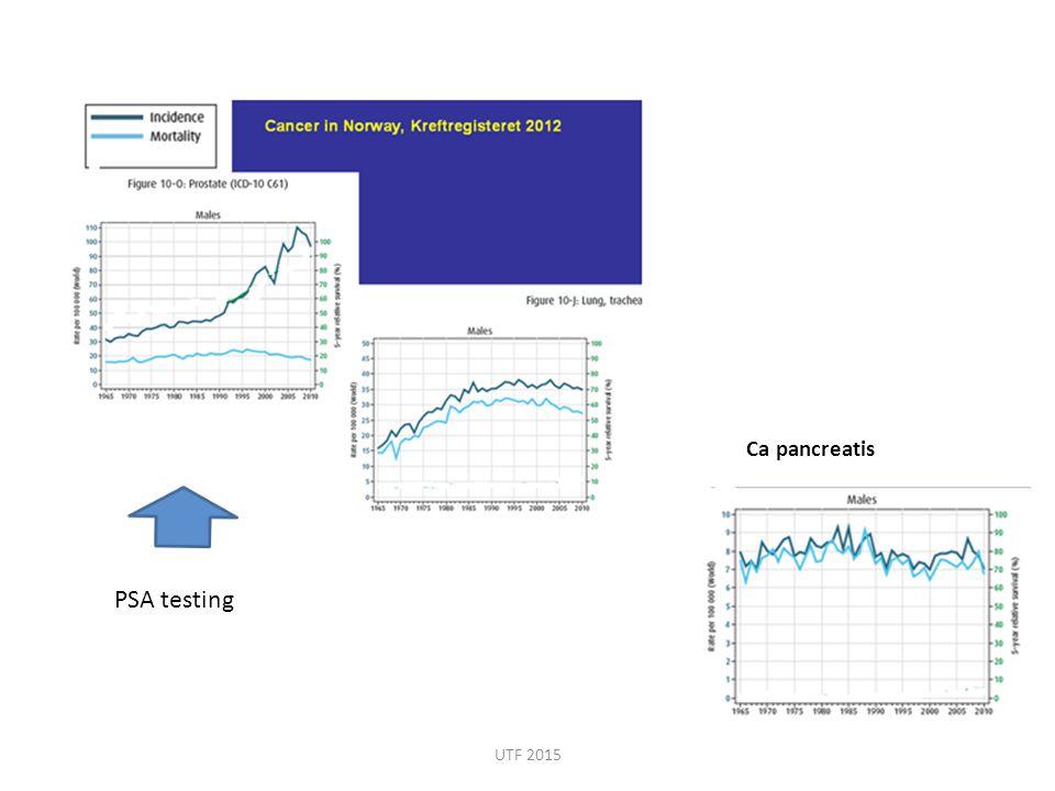 Ca pancreatis PSA testing UTF 2015