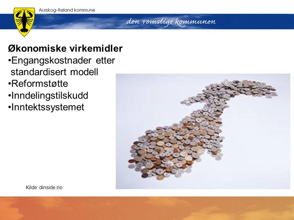Økonomiske virkemidler Engangskostnader etter standardisert modell