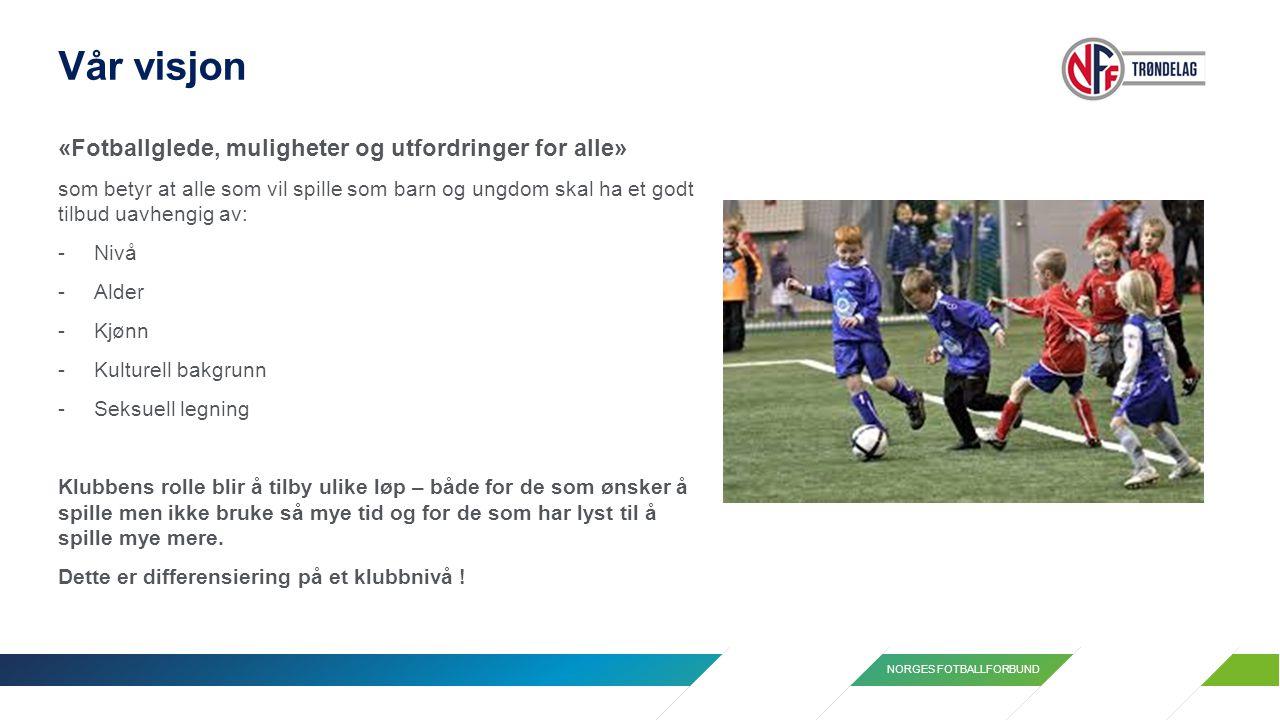 Vår visjon «Fotballglede, muligheter og utfordringer for alle»