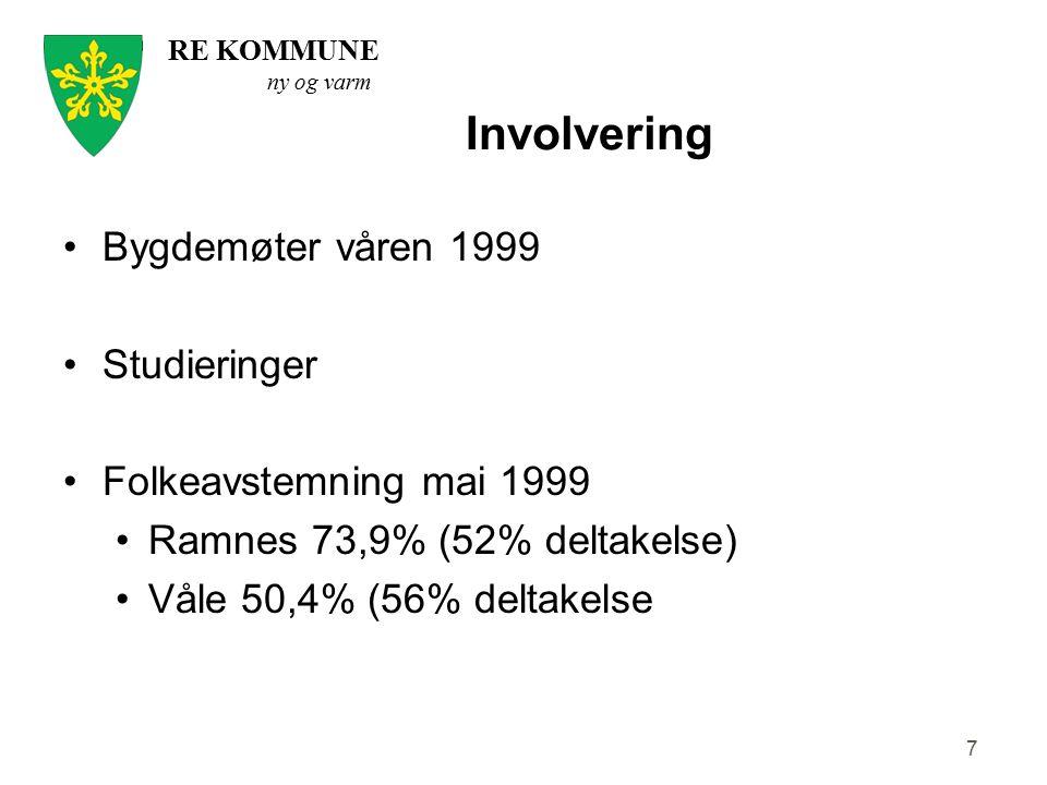 Involvering Bygdemøter våren 1999 Studieringer
