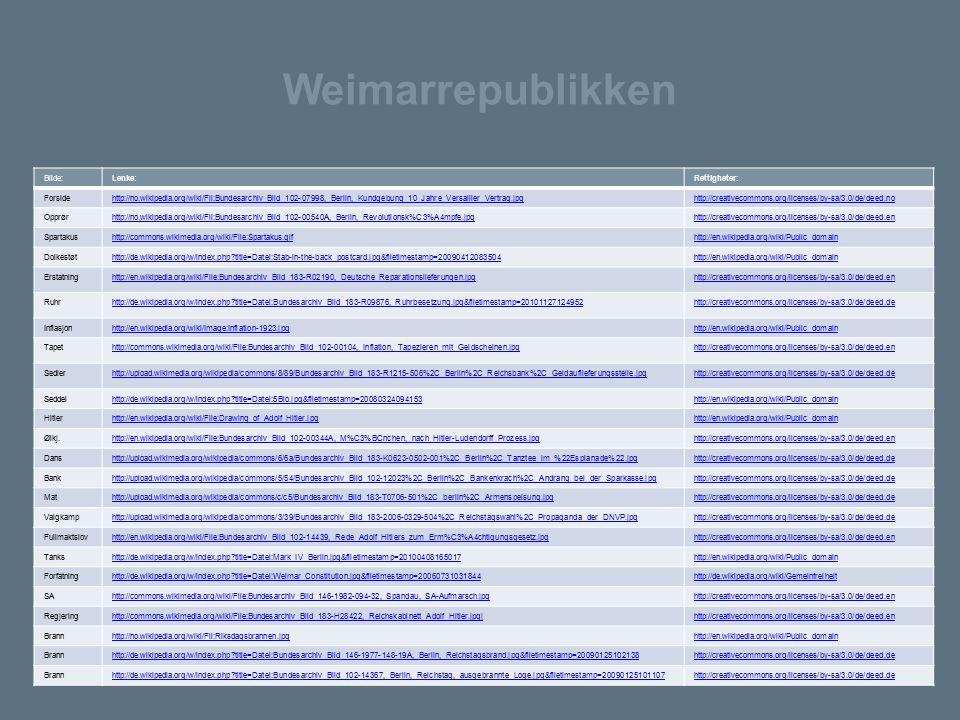 Weimarrepublikken Bilde: Lenke: Rettigheter: Forside