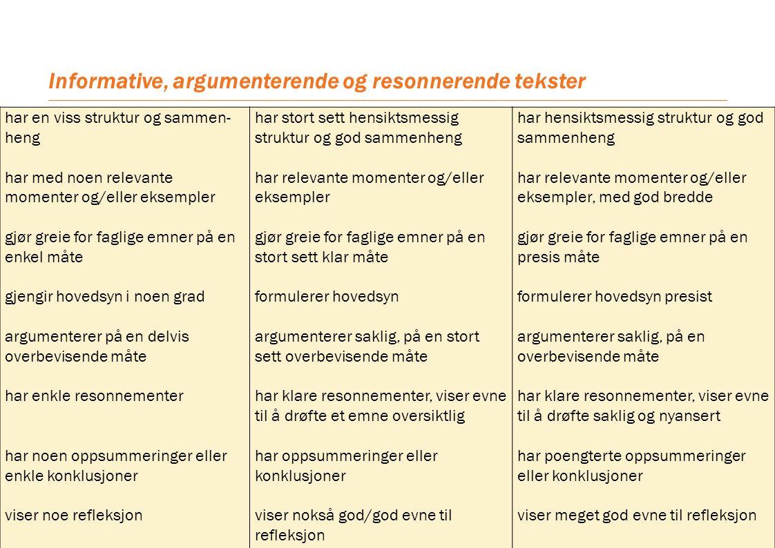 Informative, argumenterende og resonnerende tekster