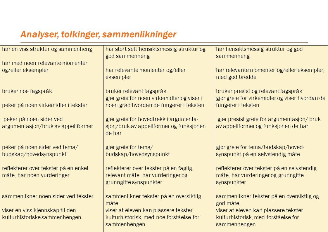 Analyser, tolkinger, sammenlikninger