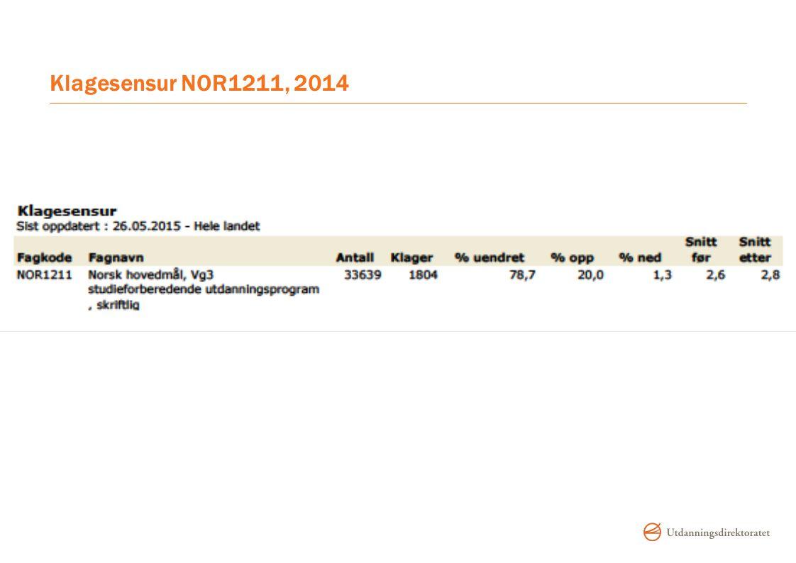 Klagesensur NOR1211, 2014 Her er resultata fra klagesensuren i norsk hovedmål NOR1211 fra i fjor. Litt over 1800 klager. 20 % fikk medhold.