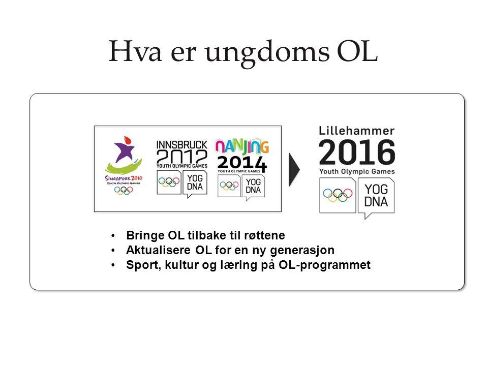 Hva er ungdoms OL Bringe OL tilbake til røttene