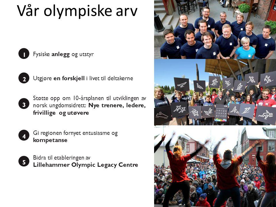 Vår olympiske arv 1 Fysiske anlegg og utstyr