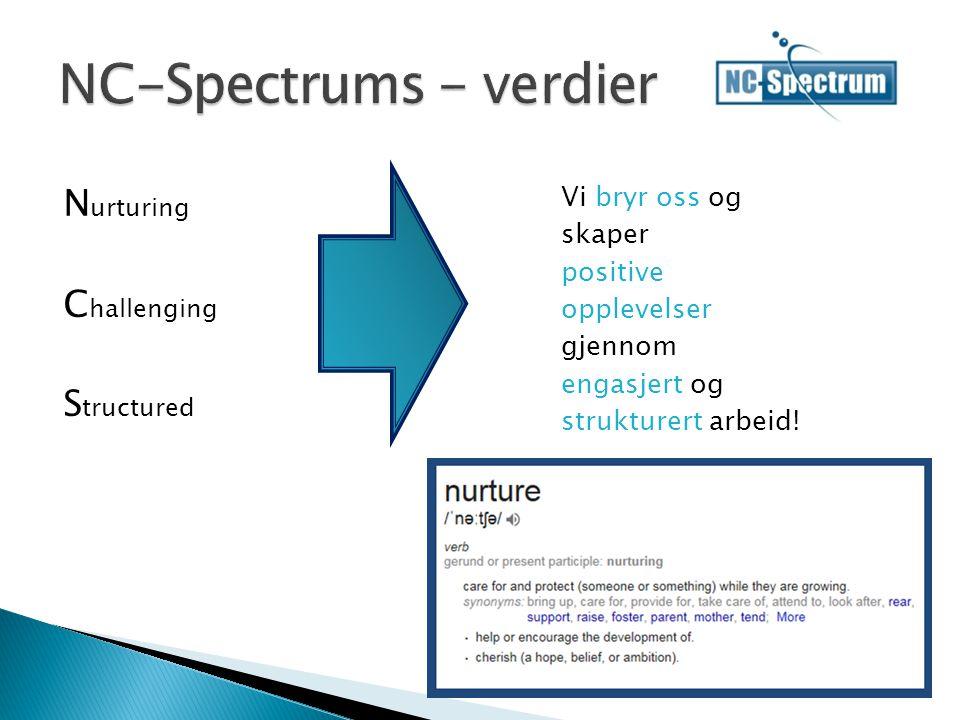 NC-Spectrums - verdier