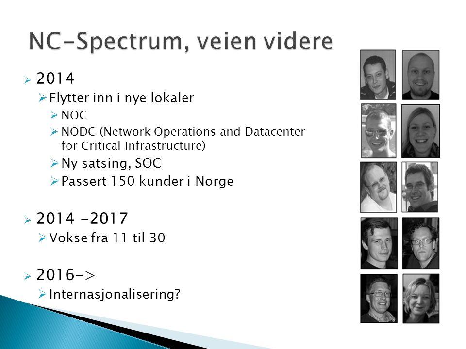 NC-Spectrum, veien videre