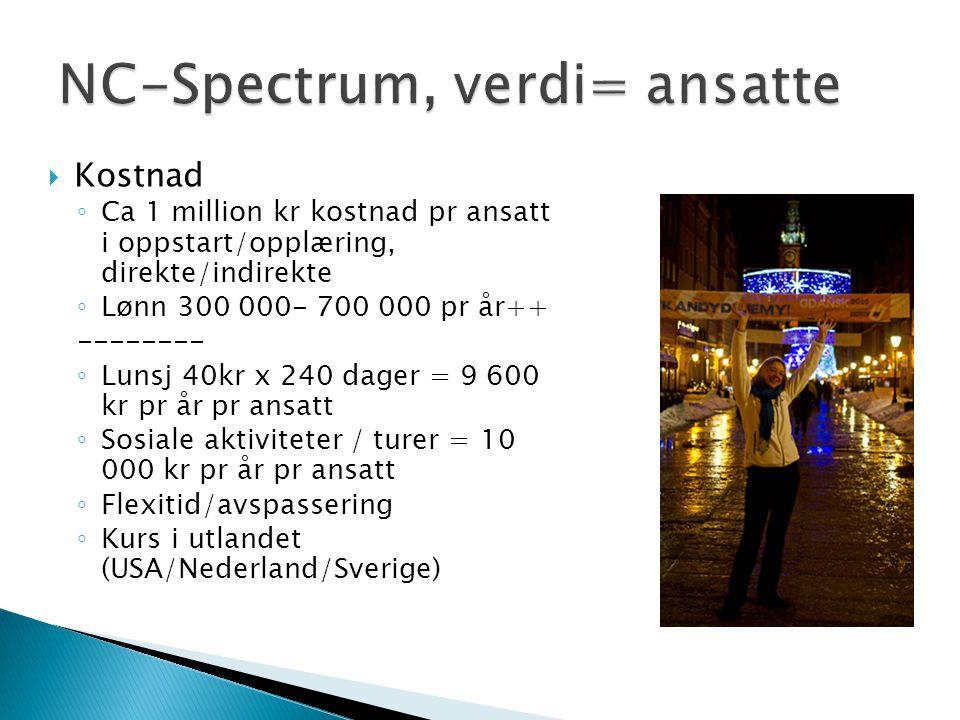 NC-Spectrum, verdi= ansatte