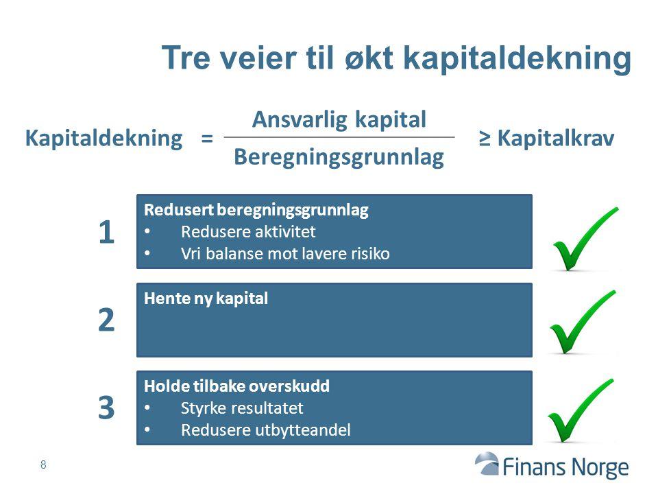 Tre veier til økt kapitaldekning