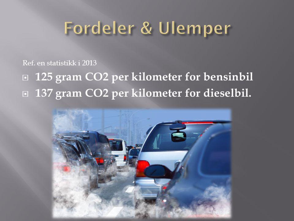 Fordeler & Ulemper 125 gram CO2 per kilometer for bensinbil