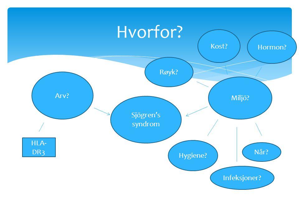 Hvorfor Kost Hormon Røyk Arv Miljö Sjögren's syndrom HLA-DR3