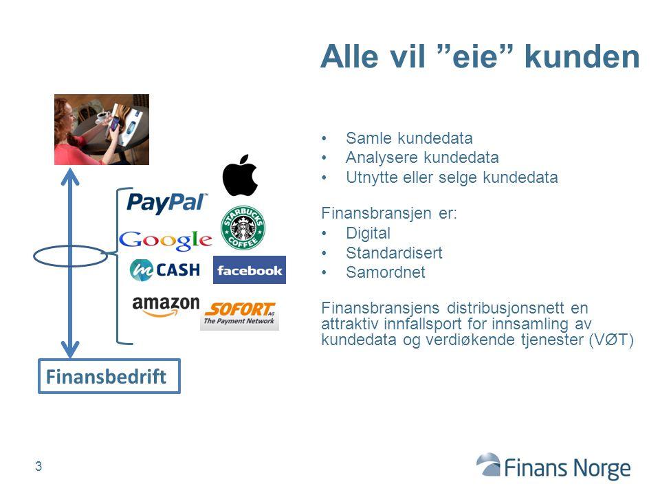 Alle vil eie kunden Finansbedrift Samle kundedata