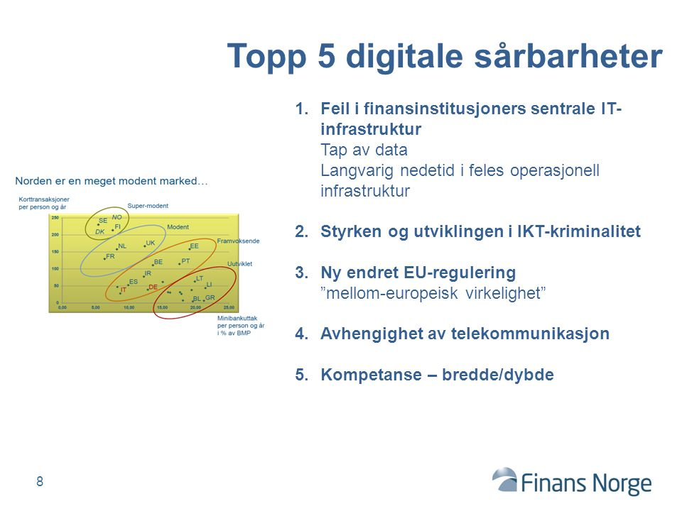 Topp 5 digitale sårbarheter