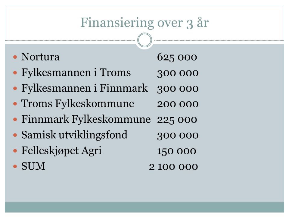 Finansiering over 3 år Nortura 625 000 Fylkesmannen i Troms 300 000