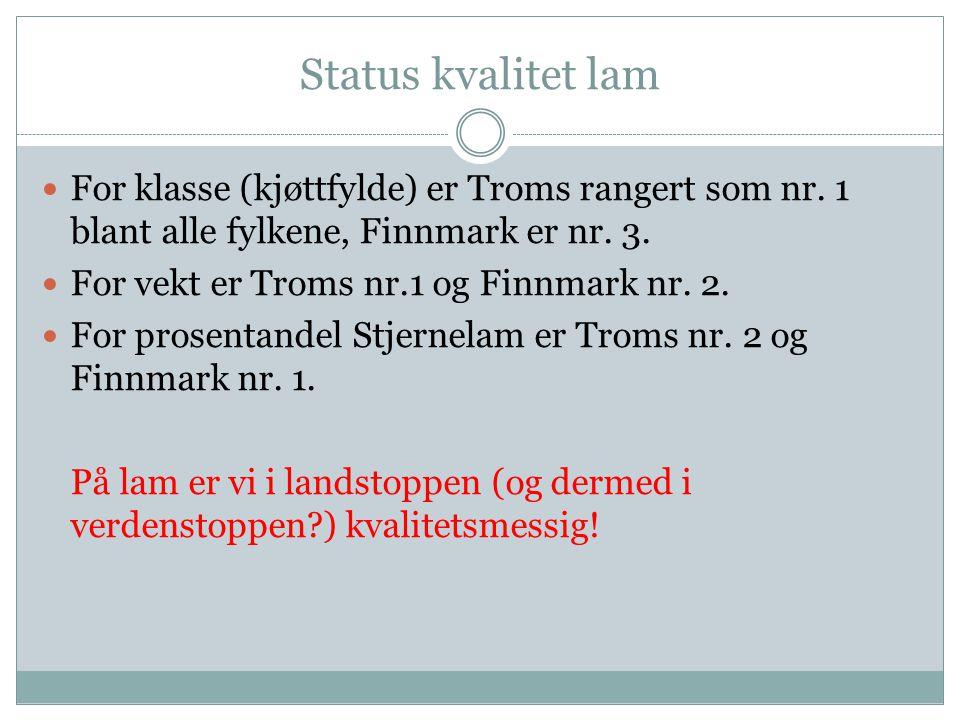 Status kvalitet lam For klasse (kjøttfylde) er Troms rangert som nr. 1 blant alle fylkene, Finnmark er nr. 3.