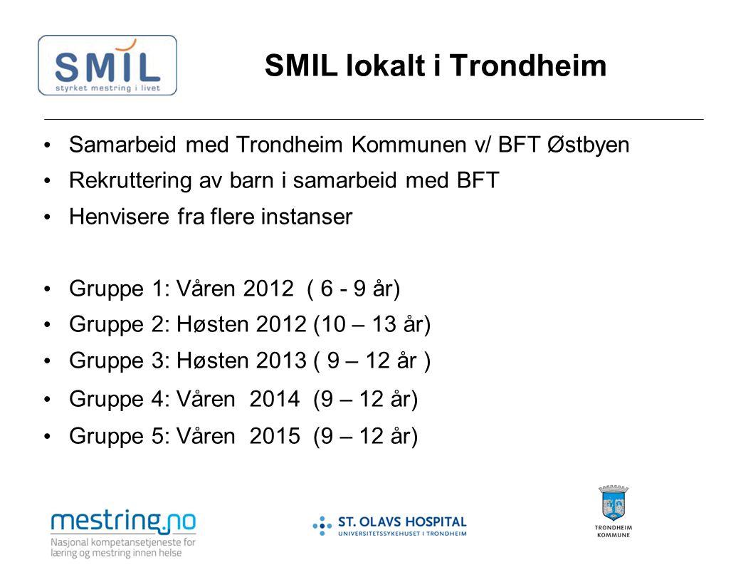 SMIL lokalt i Trondheim