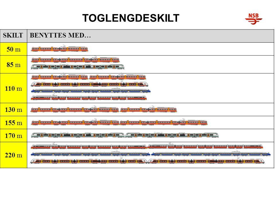 TOGLENGDESKILT SKILT BENYTTES MED… 50 m 85 m 110 m 130 m 155 m 170 m