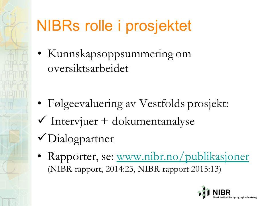 NIBRs rolle i prosjektet