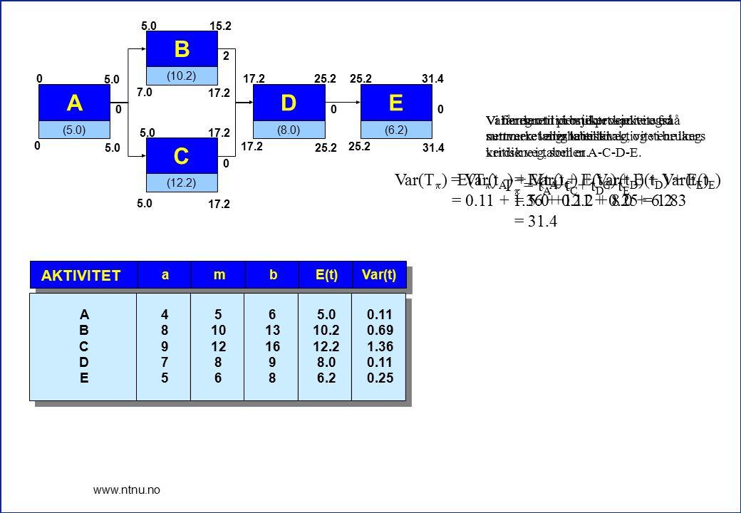 A B C D E Var(Tp) = Var(tA) + Var(tC) + Var(tD) + Var(tE)