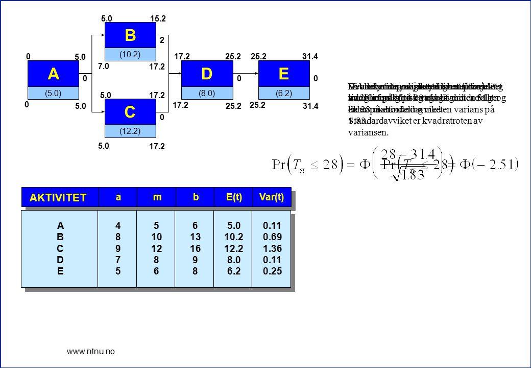 A (5.0) 5.0. B. (10.2) 15.2. 2. 7.0. 17.2. C. (12.2) D. (8.0) 25.2. E. (6.2) 31.4.