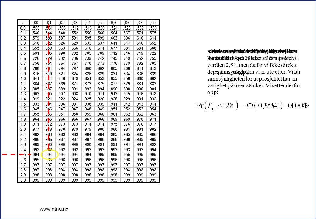 2,51 leser vi ut fra tabellen til 0,994, og får da: