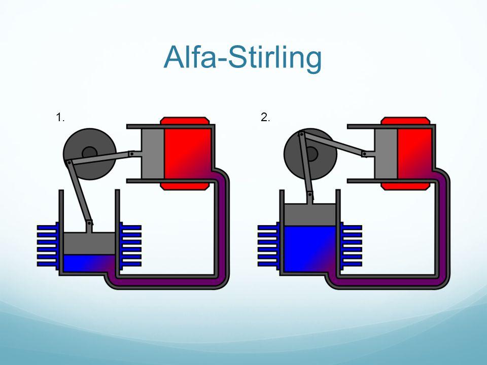 Alfa-Stirling 1. 2.