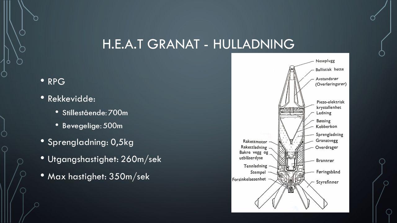 H.E.A.T granat - Hulladning