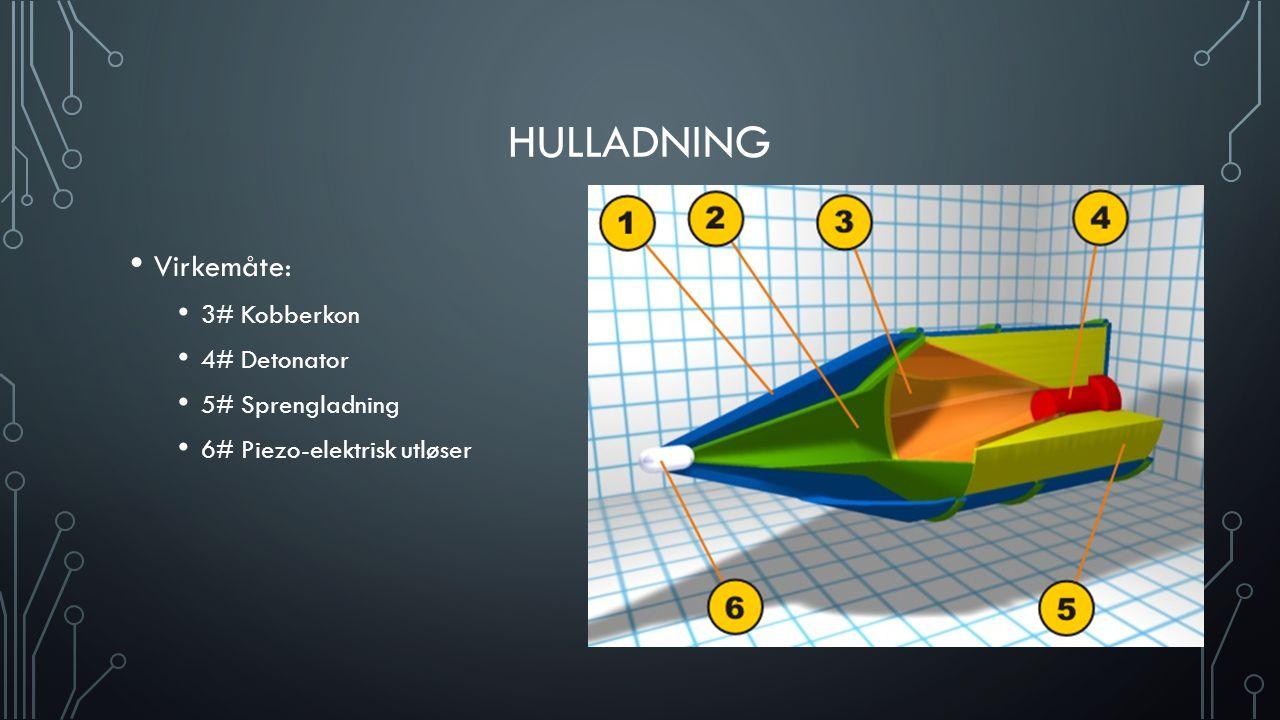 Hulladning Virkemåte: 3# Kobberkon 4# Detonator 5# Sprengladning