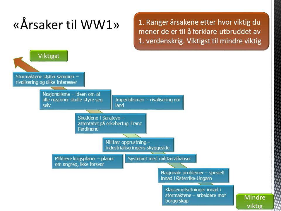 «Årsaker til WW1» 1. Ranger årsakene etter hvor viktig du mener de er til å forklare utbruddet av 1. verdenskrig. Viktigst til mindre viktig.
