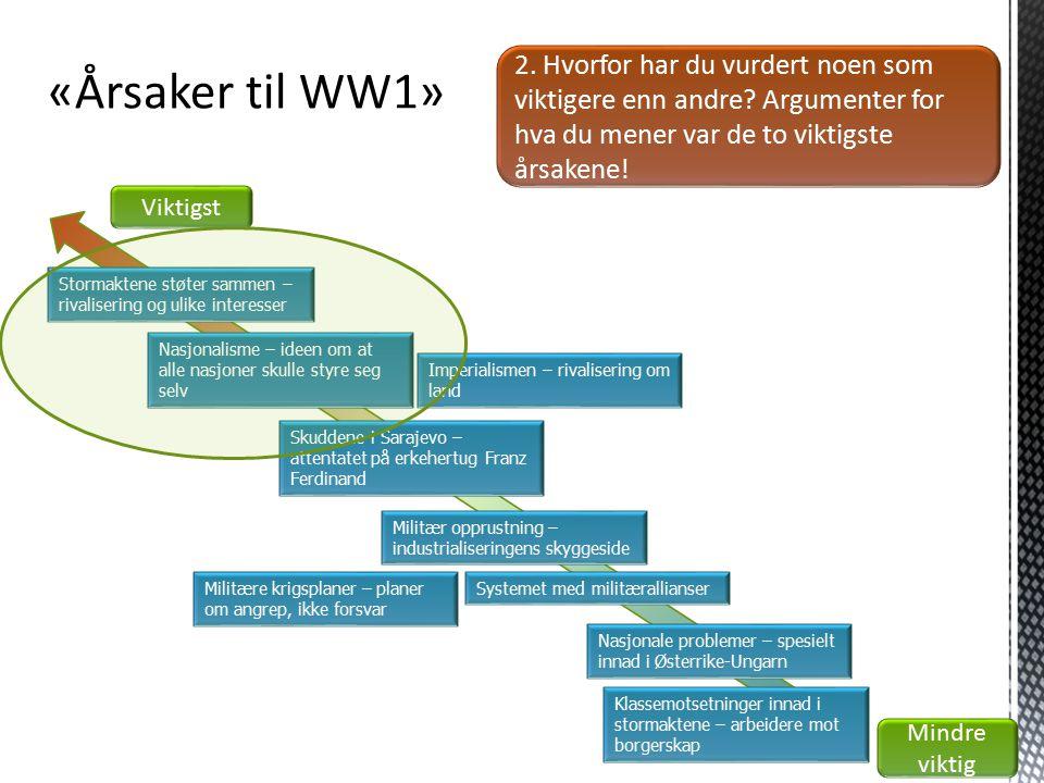 «Årsaker til WW1» 2. Hvorfor har du vurdert noen som viktigere enn andre Argumenter for hva du mener var de to viktigste årsakene!