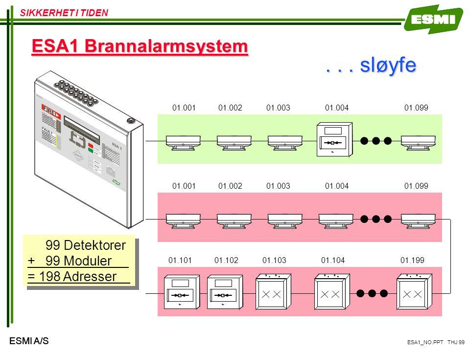 . . . sløyfe ESA1 Brannalarmsystem 99 Detektorer + 99 Moduler