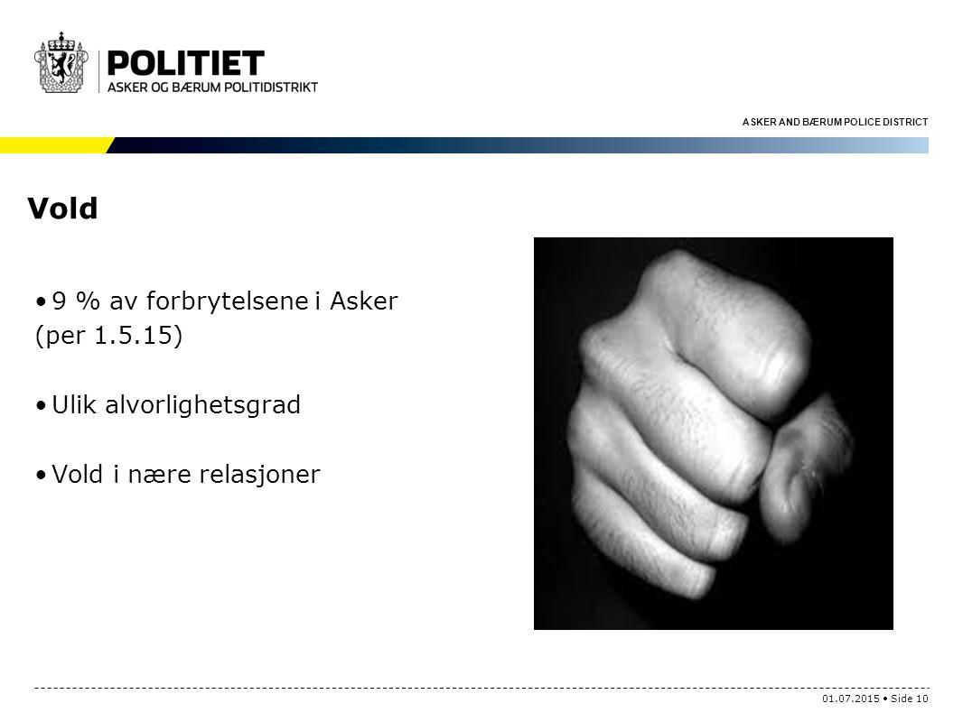 Vold 9 % av forbrytelsene i Asker (per 1.5.15) Ulik alvorlighetsgrad