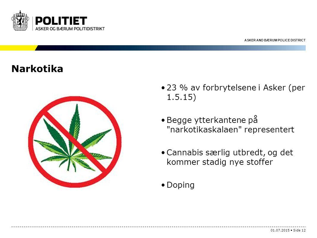 Narkotika 23 % av forbrytelsene i Asker (per 1.5.15)