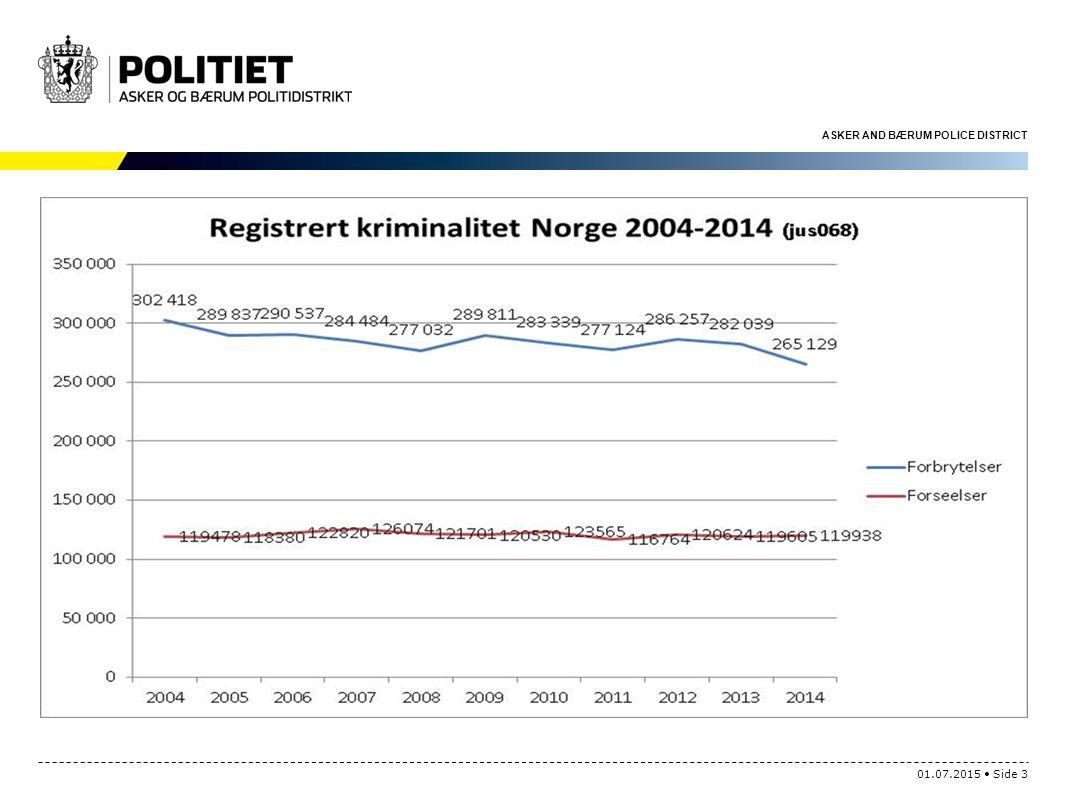 Anmeldte forbrytelser og forseelser Norge: