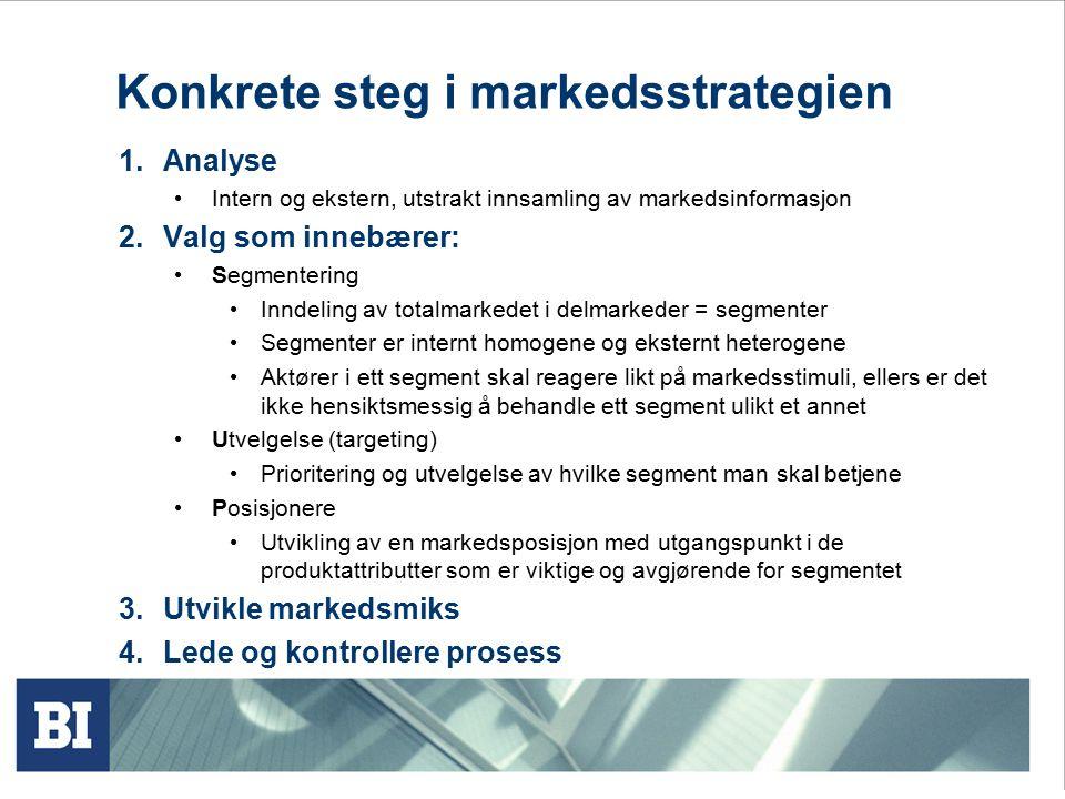 Konkrete steg i markedsstrategien
