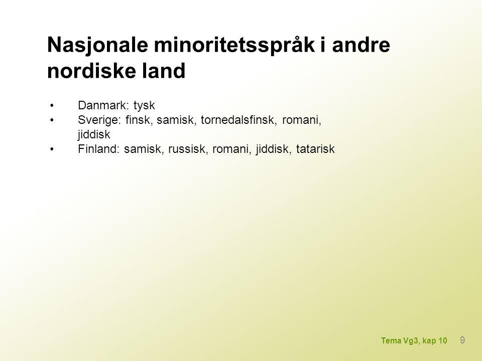 Nasjonale minoritetsspråk i andre nordiske land
