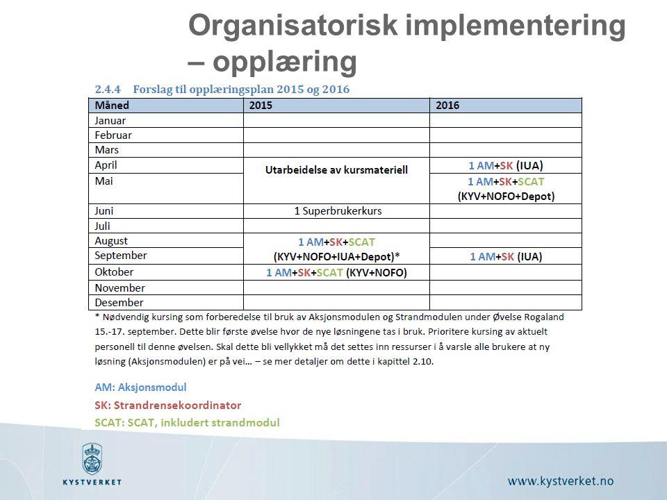 Organisatorisk implementering – opplæring