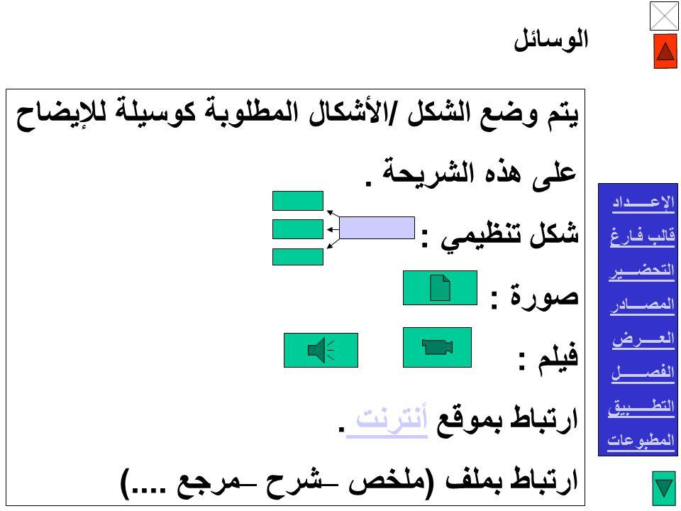 يتم وضع الشكل /الأشكال المطلوبة كوسيلة للإيضاح على هذه الشريحة .