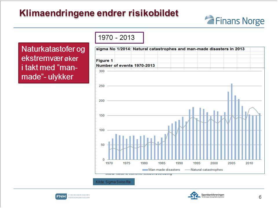 Klimaendringene endrer risikobildet